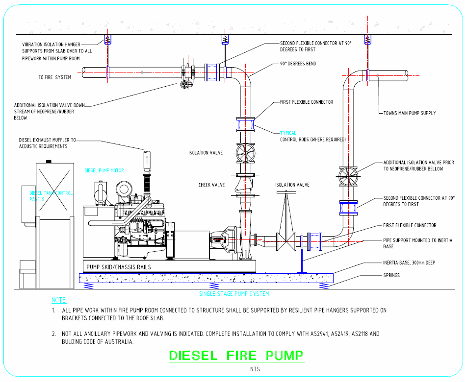 well tank system schematic  well  get free image about