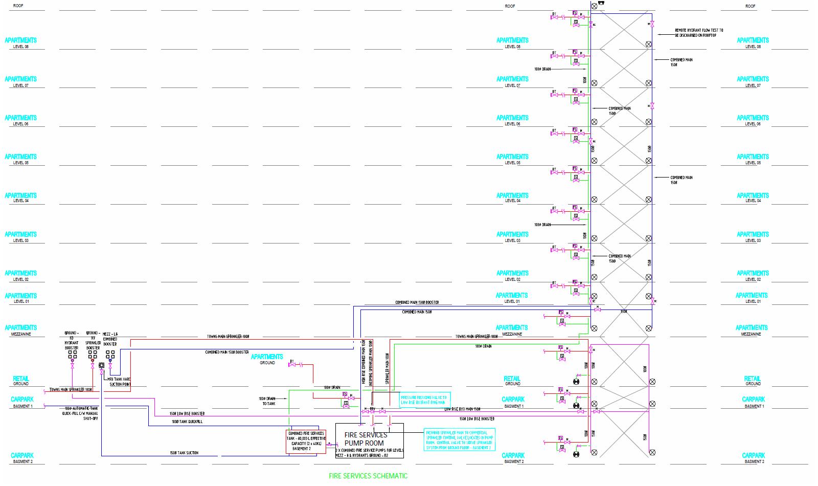 As Installed Drawings - Baseline Engineering Baseline Engineering